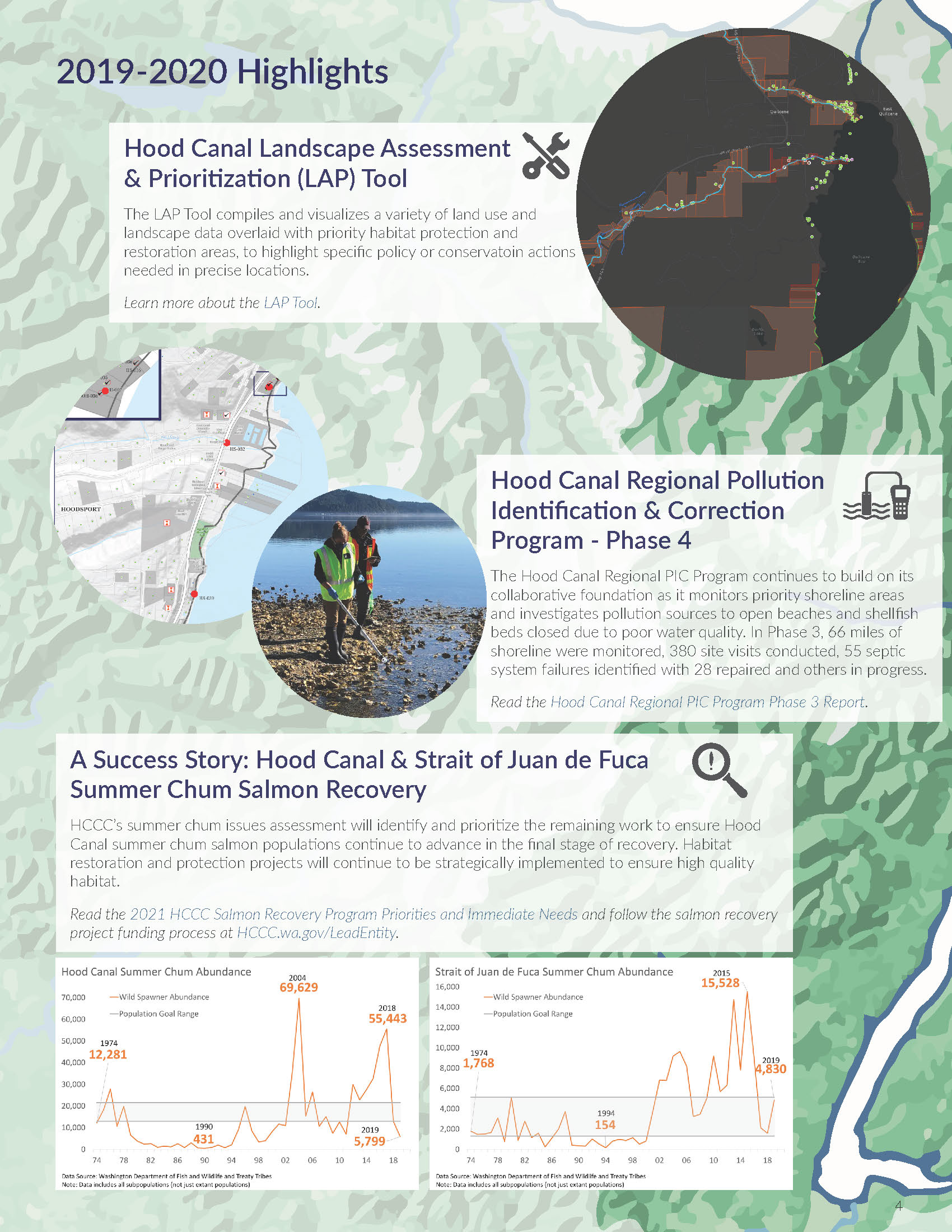 2020 Hood Canal Ecosystem Report Card_Page_4